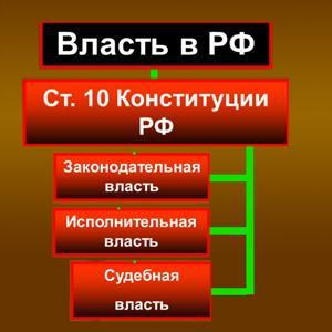 Органы власти Бердска